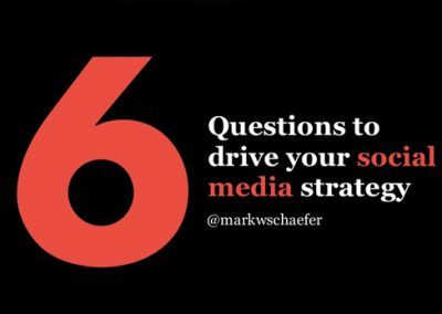 6 Questions to Lead You to a Social Media Strategy
